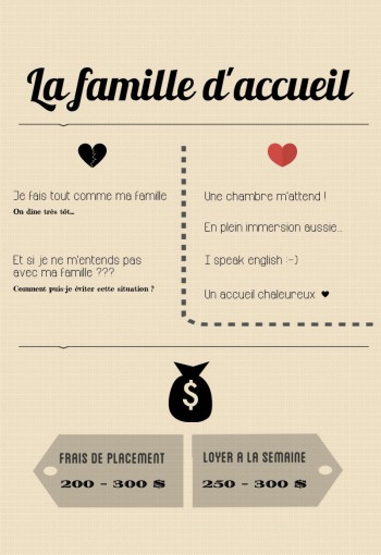 Infographie famille d'accueil